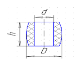 Уплотнения для муфт упруго-втулочных2
